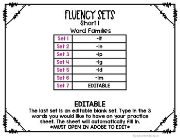 Fluency {SHORT I} -Editable