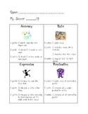 Fluency Self Assessment for Students