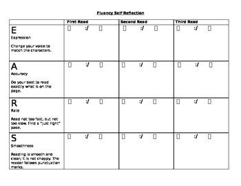 Fluency Self Reflection Rubric