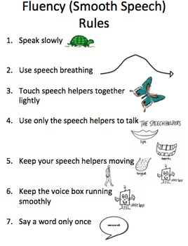 Fluency (Smooth Speech) Rules (FREE)