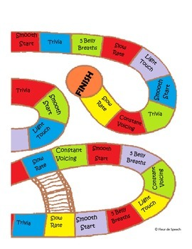 Fluency Strategies Game
