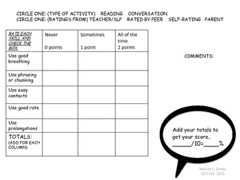 Fluency Strategies Rubric {FREEBIE}