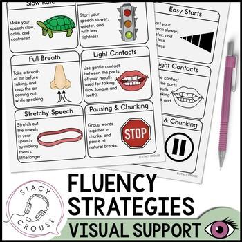 Fluency Strategies Visual Support