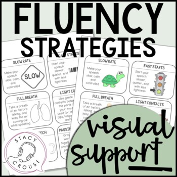 Fluency Strategies Visual Support