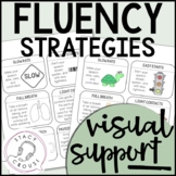 Fluency Strategies Visual Support for Speech Therapy