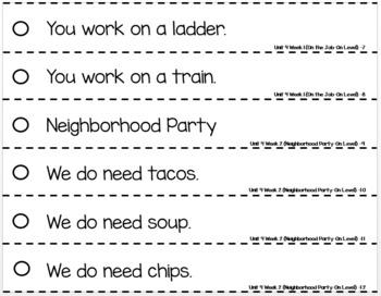 Fluency Strips For Wonders Kindergarten Readers