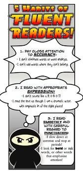 Fluency Tips Bookmark (Ninja)