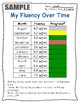 Fluency Tracking Resource