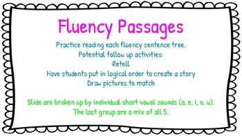 Fluency Trees