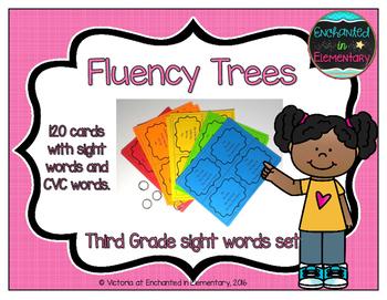 Fluency Trees- Third Grade Sight Word Set