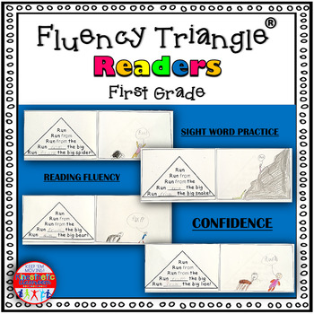 Reading Fluency Activity: Fluency Triangle Readers for Sight Words {RTI}
