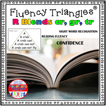 Reading Fluency Activity - Fluency Triangles® for R Blends