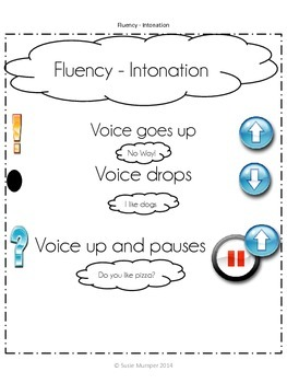 Fluency anchor chart for intonation