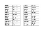 Fluency and Speed Test Multiplication and Division using 2