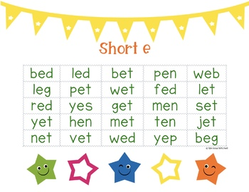 Fluency charts short vowel CVC words (Journeys Unit 1)