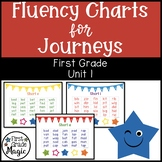Fluency charts short vowel CVC words (Journeys Unit 1)