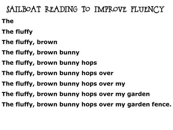 Fluency intervention - Sailboat reading