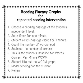 Fluency graph for repeated readings and self assessment fluency rubric