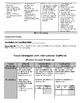 Fluent Guided Reading Lesson Plan Template