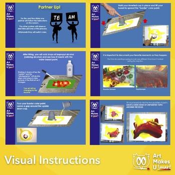 STEAM Art Lesson Fluid Art Project Powerpoint