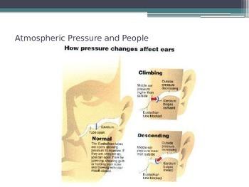 Fluids - Atmospheric Pressure vs Water Pressure