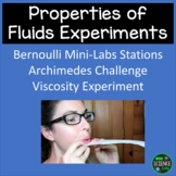 Bernoulli and Archimedes: Mini Labs and Challenge Lab