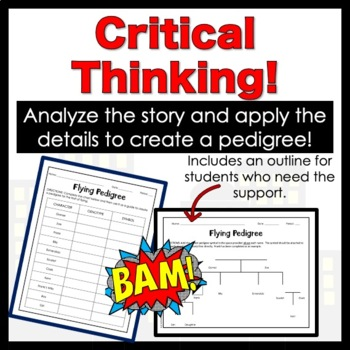 Flying Pedigree Worksheet by Classroom 214 | Teachers Pay ...