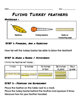 Flying Turkey Feathers (Thanksgiving turkey baster experiment data sheet)