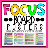 Focus Board Posters