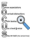 Focus Chart