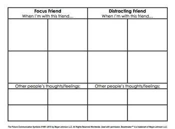 Focus Friend vs. Distracting Friend