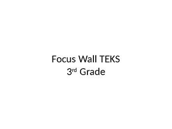 Focus Wall 3rd GRADE MATH TEKS*EDITABLE POWERPOINT