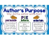 Focus Wall Anchor Charts Reading, Writing, Phonics, Grammar, Genres, and Words
