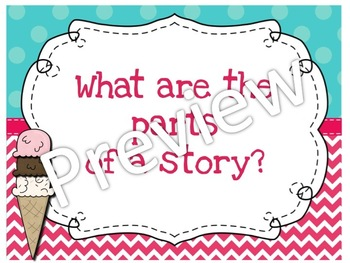 ELA Focus Wall CCSS and Essential Questions for 3rd Grade Ice Cream Theme