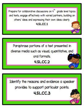 Focus Wall Cards - New Tennessee State Standards English Language Arts 4th Grade