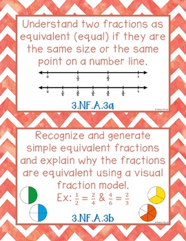 Focus Wall Cards - Tennessee State Standards Math 3rd Grade