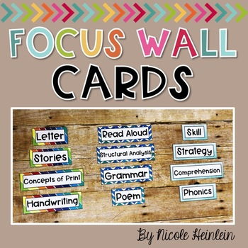 Focus Wall Heading Cards