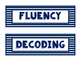 Focus Wall Headings - Navy Stripes