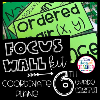 Focus Wall Kit The Coordinate Plane 6th Grade Math