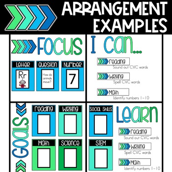 Focus Wall - Learning Targets for the Classroom