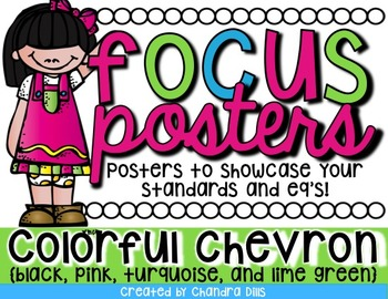 Focus Wall Posters and Banners {Colorful Chevron}