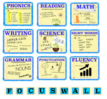 Focus Wall signs