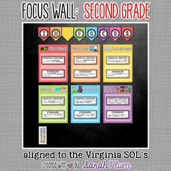 Focus Wall for Virginia SOLs - Second Grade
