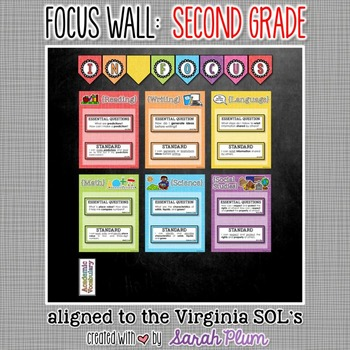 Focus Wall for Virginia SOLs - Second Grade