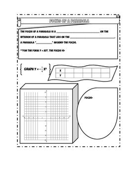 Focus of a Parabola Doodle Notes