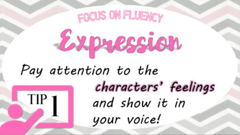 Focus on Fluency Posters