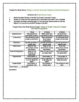Focus on Poetry Unit Lesson Plan