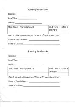 Focusing Behavior Data Collection Benchmark