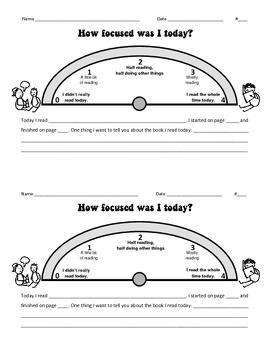 Focus-o-meter for Reading Workshop