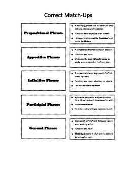 Foldable:  5 Phrases (prepositional, appositive, gerund, participial,infinitive)